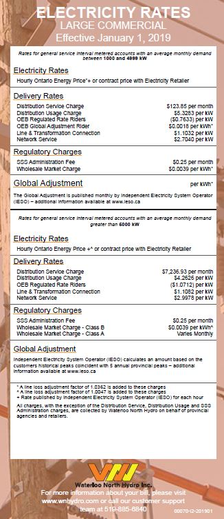 Large Commercial Rate Card