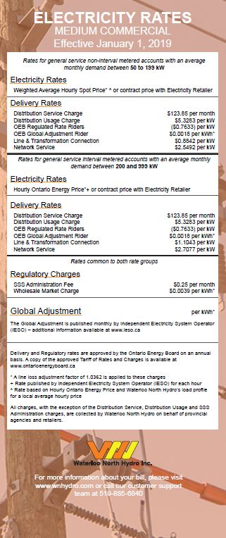 Medium Commercial Rate Card