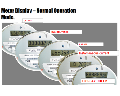 hydro meter display - normal operation mode